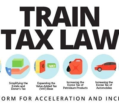 Salient Features: Tax Reform For Acceleration and Inclusion (TRAIN) – Republic Act No. 10963