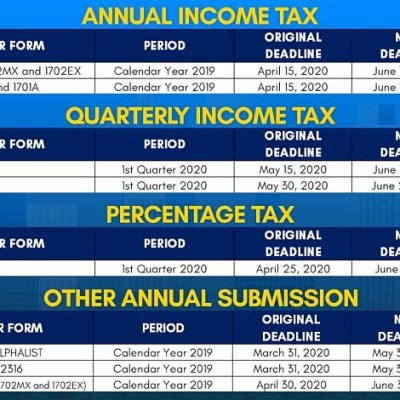 New Tax Filing & Payment Deadlines in the Philippines 2020