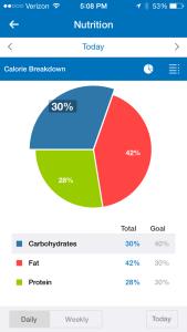 MyFitnessPal-Nutrition2