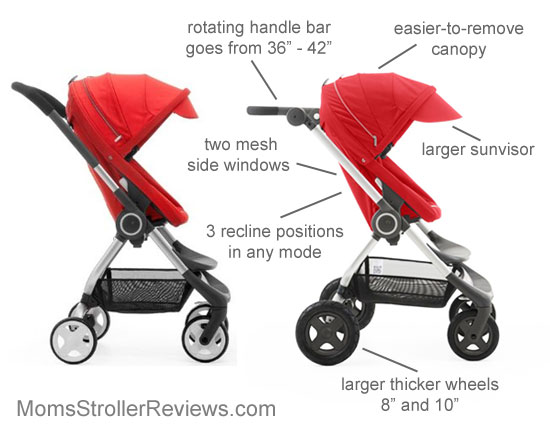 stokke-scoot-v2-16