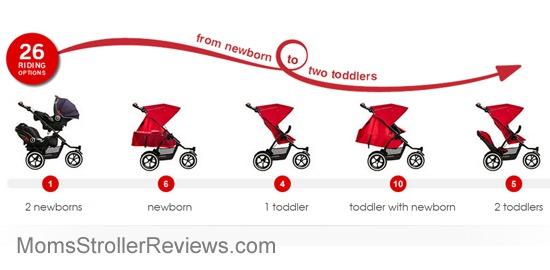 phil-and-teds-navigator-stroller25