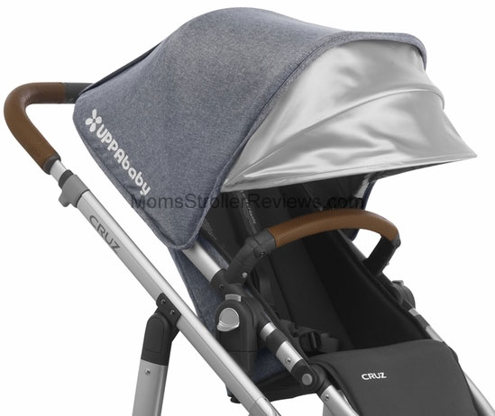 -Adjustable handle bar. It is a telescoping handle bar that can be easily adjusted by pressing a button in the middle of the handle and pulling it out.  sc 1 st  Momu0027s Stroller Reviews : uppababy canopy - memphite.com