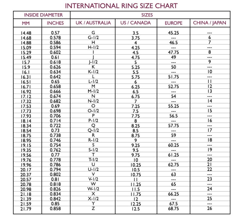 Ring Size Chart Uk Letters To Numbers Inviview