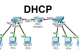 DHCP.png