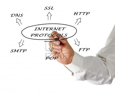 protocoles-internet