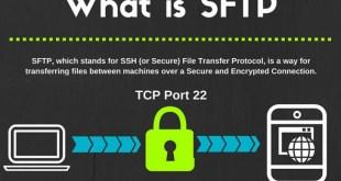 sftp-protocole.jpg
