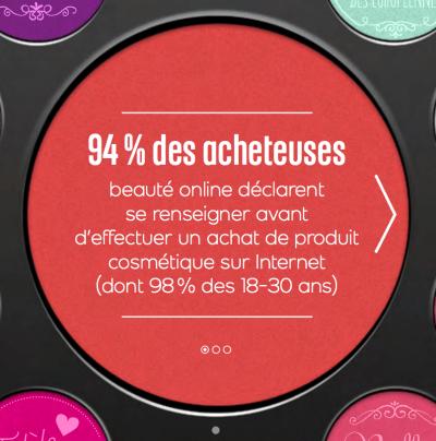 Enquete habitude de consomation de la beauté en europe d'écran 2015-06-18 à 19.21.19