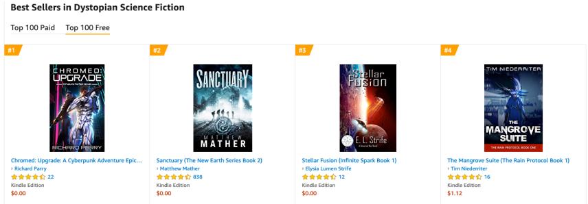 bestseller-dystopian