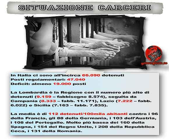 situazione-delle-carceri-italiane