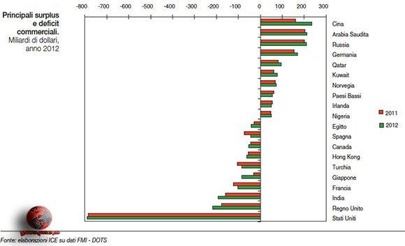 Rapporto-ICE-2012-2013