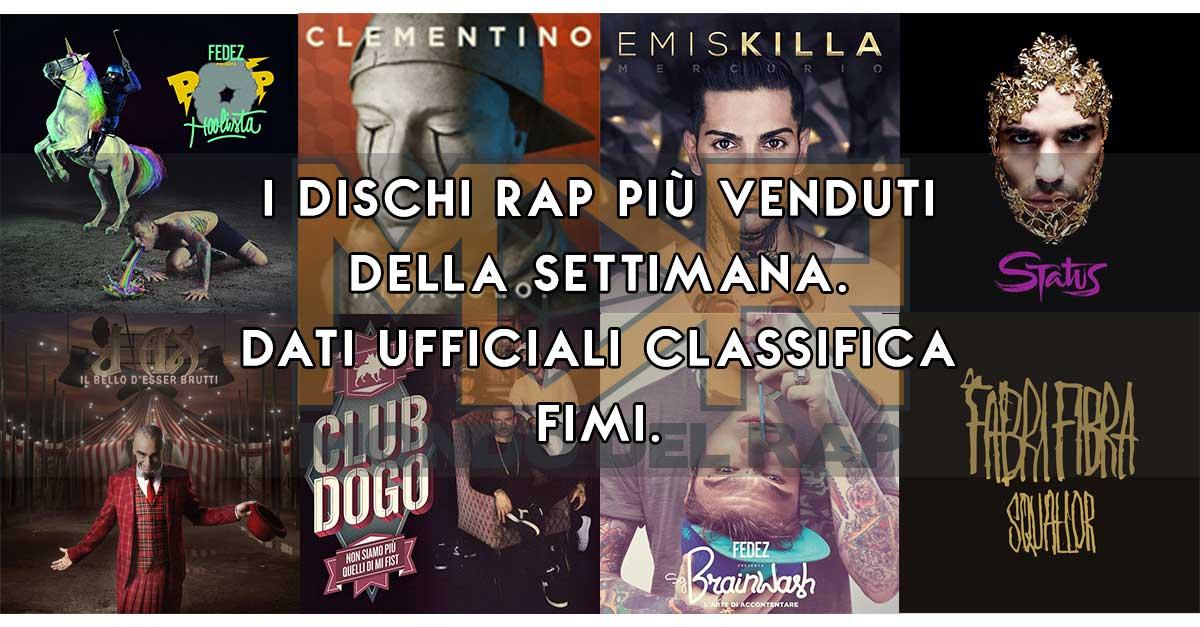 GrigliaFIMI7maggio2015
