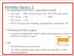 reproductive surgery 1