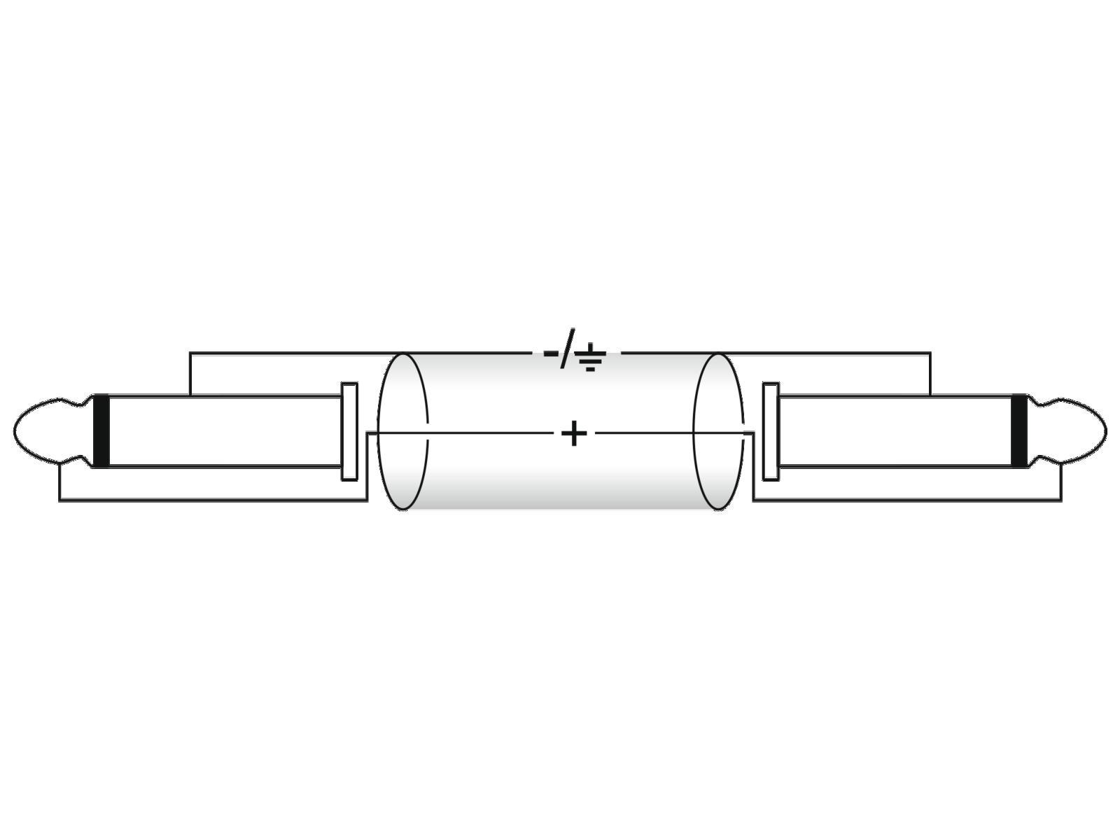 Omnitronic Speaker Cable Jack 2x1 5 1 5m Bk Su