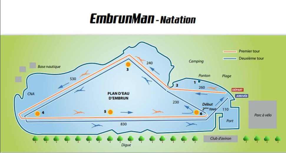 Il percorso di nuoto dell'Embrunman