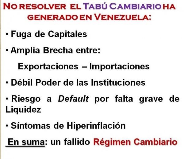 ¿El Régimen Cambiario de Venezuela es un TABÚ?