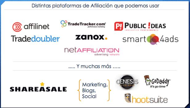 plataformas-de-afiliacion-disponibles