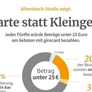 Initiative Deutsche Zahlungssysteme