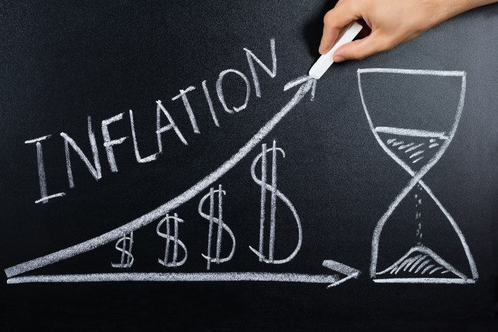 what is inflation (definition) - causes & effects of rate on prices & interest
