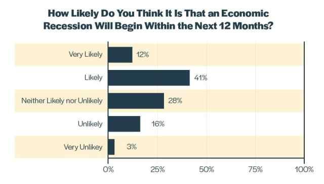 economicrecession2