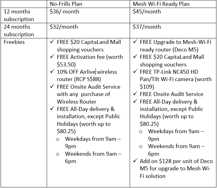 promo table