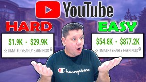 How To Make Money On YouTube Without Making Videos in 2021 From Scratch ($42,000/Monthly)