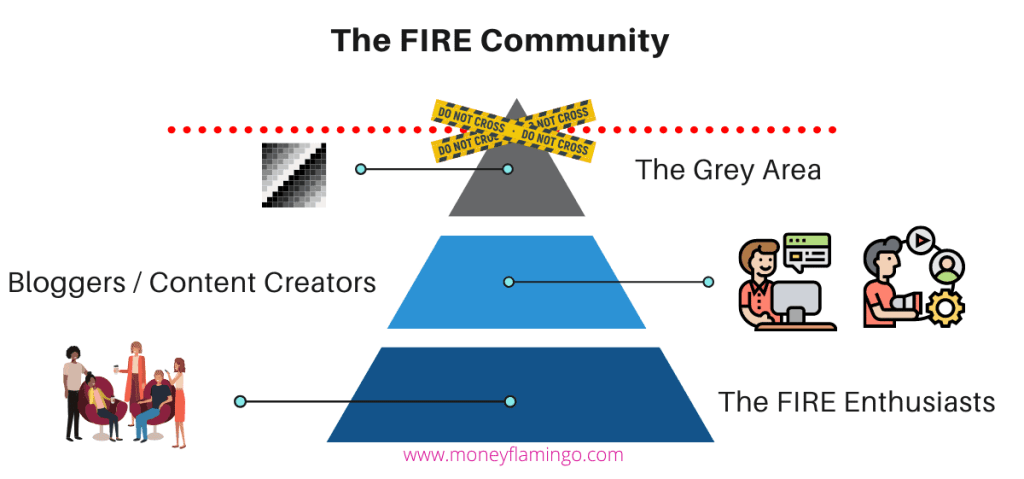 The FIRE Community is all about reaching a level of freedom in our lives so we can be happy and fulfilled. This community uses money as a tool to reach independence and control over one's time.