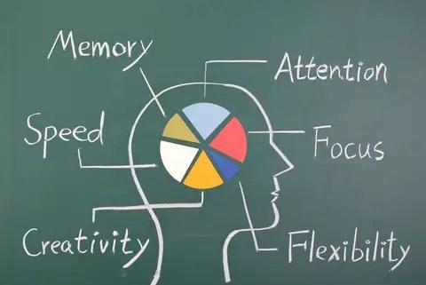 Improve Memory Loss