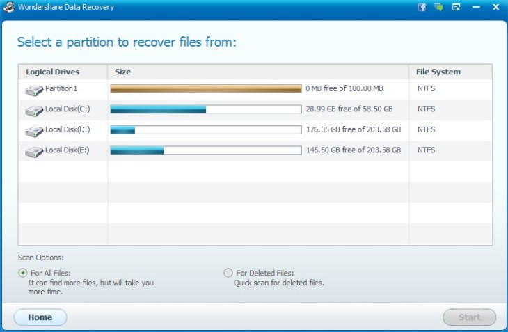 Wondershare Data Recovery Software Raw