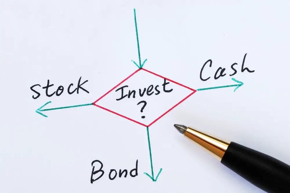 Diversed Investment Portfolio