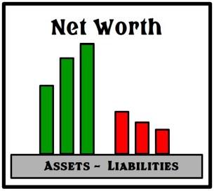 net-worth-graphic