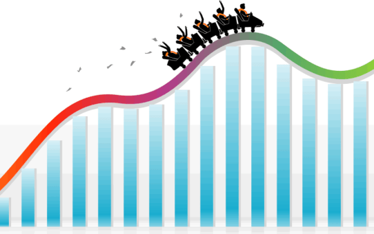 Does Volatility Equal Risk as well as When?