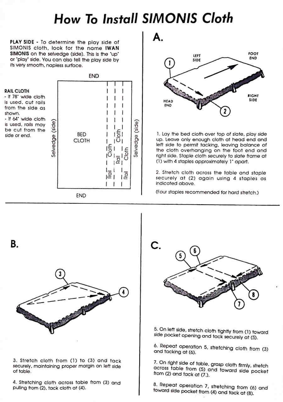 Simonis Cloth Cutting & Installation Guide | moneymachines.com