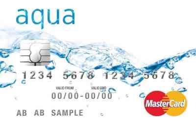 Aqua Classic Card