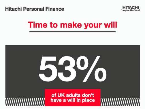 Hitachi Personal Finance quick and easy will writing tips