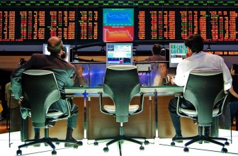 How to carry out technical analysis of stocks