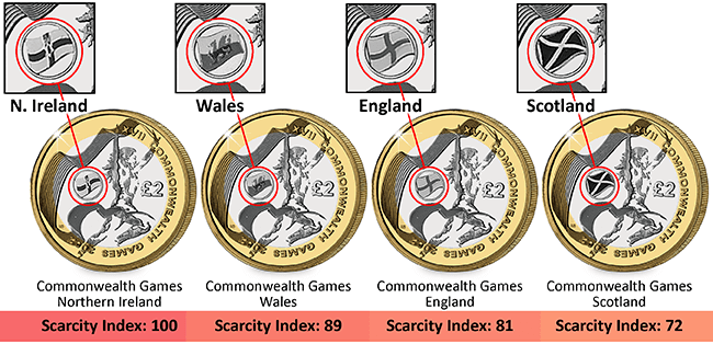 2002 Commonwealth Games £2 Coins