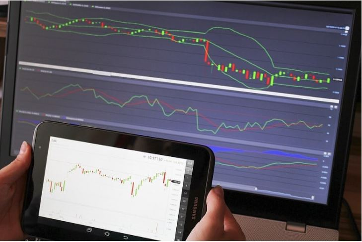 How To Use Bollinger Bands In FX Trading