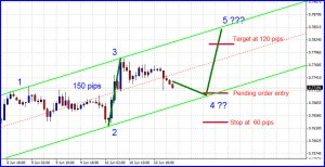 channel trading 3