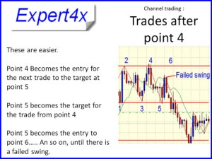 ct2 chart 4