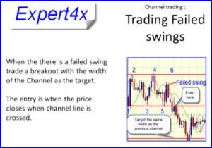 ct2 chart 6