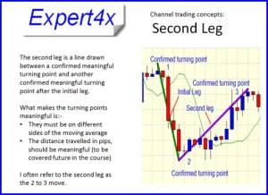 channel trading slide 5