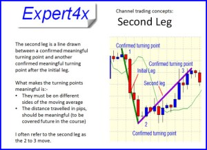 channel trading slide 5