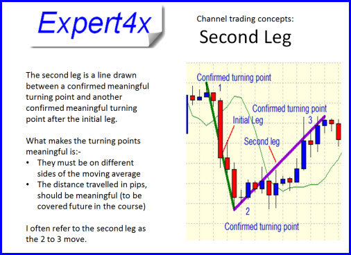 channel-trading-slide-5