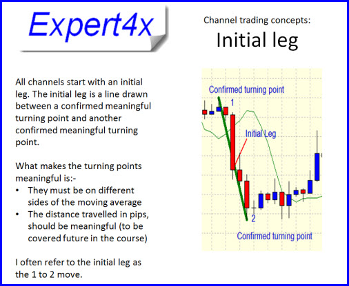 channet-trading-slide-4