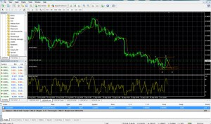 forex channel trading 1