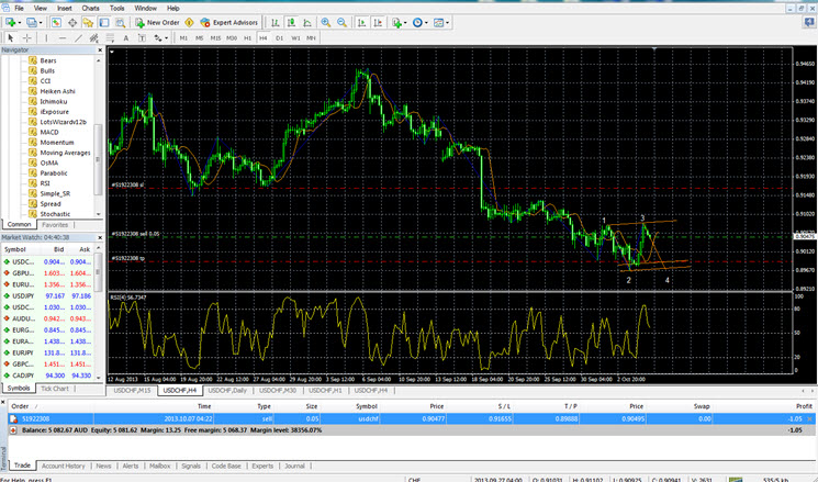 forexchanneltrading1