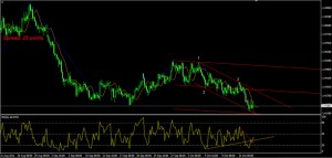 forex channel trading 12