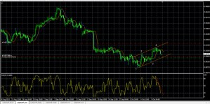 forex channel trading 3