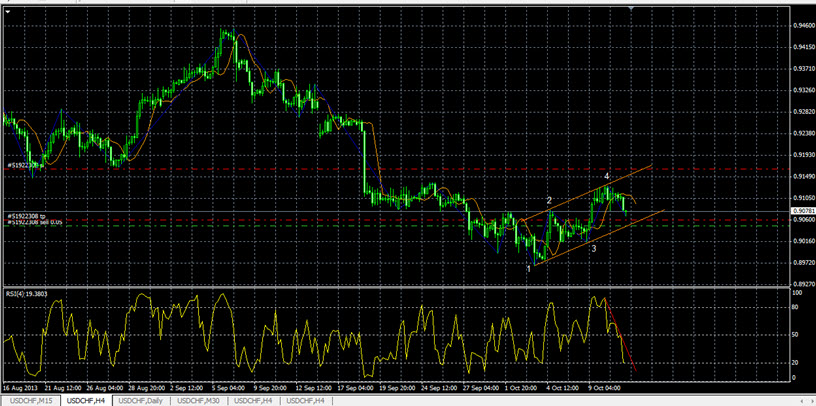 forexchanneltrading3