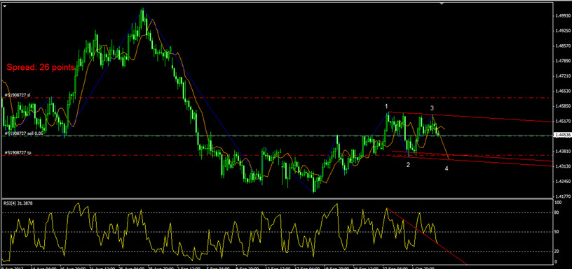 forexchanneltrading7
